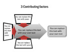 Cause-Effect Diagram 14 PPT PowerPoint presentation Diagram