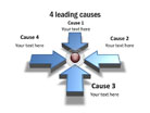 Cause-Effect Diagram 23 PPT PowerPoint presentation Diagram