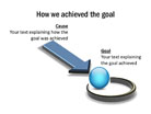 Goal Diagram 32 PPT PowerPoint presentation Diagram