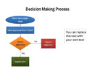 Process Diagram 35 PPT PowerPoint presentation Diagram