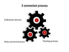 Process Diagram 59 PPT PowerPoint presentation Diagram