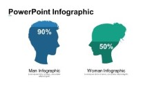 PowerPoint Infographic - Heads Percentages