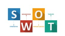 PowerPoint Infographic - 042 Flat SWOT Infographic
