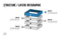 PowerPoint Infographic - 003 - Structure Layers