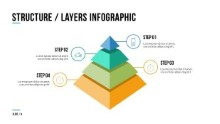 PowerPoint Infographic - 009 - Pyramid Layers