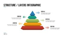 PowerPoint Infographic - 010 - Pyramid Layers