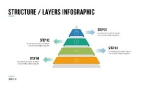 PowerPoint Infographic - 013 - Pyramid Layers