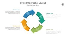 PowerPoint Infographic - Cycle 043