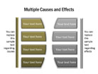 Cause-Effect Diagram 27 PPT PowerPoint presentation Diagram
