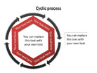 Circular Diagram 10 PPT PowerPoint presentation Diagram