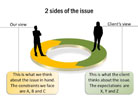Circular Diagram 19 PPT PowerPoint presentation Diagram