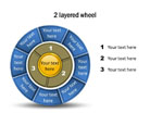 Circular Diagram 31 PPT PowerPoint presentation Diagram