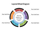 Circular Diagram 32 PPT PowerPoint presentation Diagram