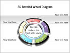 Circular Diagram 34 PPT PowerPoint presentation Diagram