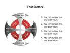 Circular Diagram 37 PPT PowerPoint presentation Diagram