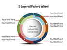 Circular Diagram 49 PPT PowerPoint presentation Diagram