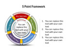 Circular Diagram 51 PPT PowerPoint presentation Diagram