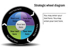 Circular Diagram 77 PPT PowerPoint presentation Diagram