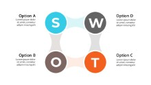 PowerPoint Infographic - Cycle SWOT