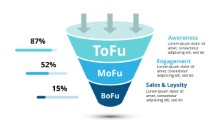 PowerPoint Infographic - Funnel 3