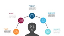 PowerPoint Infographic - Process Arc