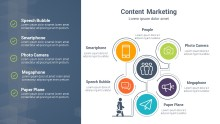PowerPoint Infographic - Marketing Content 009