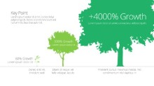 PowerPoint Infographic - Growth Trees Infographic