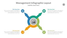 PowerPoint Infographic - Management 069