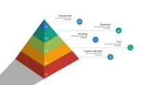 PowerPoint Infographic - Pyramid Layers 03