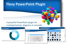 Flevy Plugin in PowerPoint.