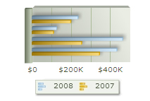 oomfo charts PowerPoint plugin - Multi Series Example: 6
