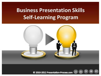 Presentation Skills Training Slides