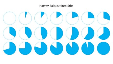 Harvey Balls PPT presentation powerpoint graphic image