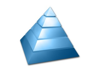 Pyramids PPT presentation powerpoint graphic image