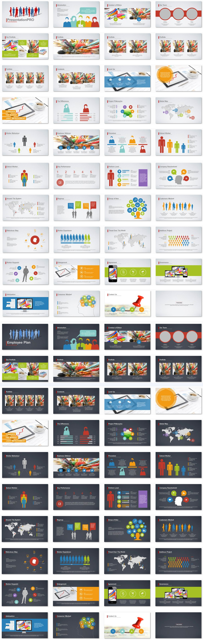 NEW Power Presentation: The Employee Plan PPT Premium PowerPoint Presentation Template Slide Set
